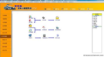 智百盛汽车4S管理软件官方版下载