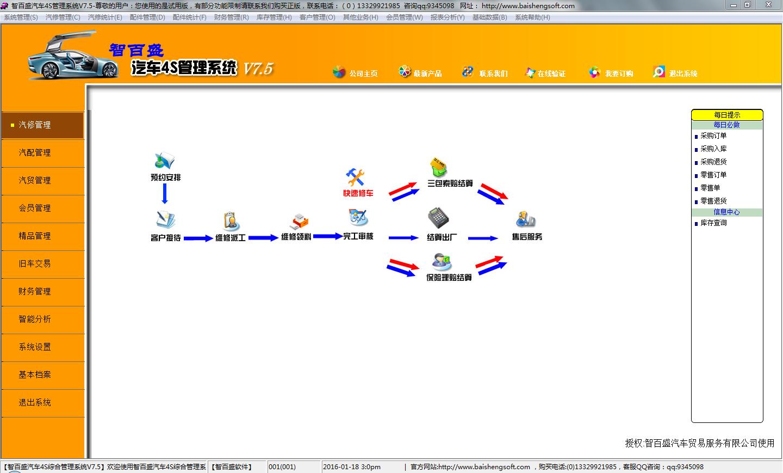 智百盛汽车4s销售管理软件客户案例:安徽富野汽车销售有限公司