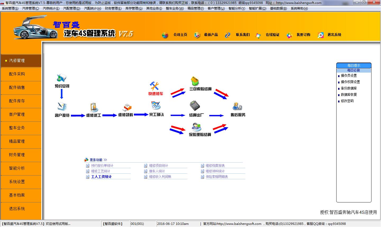12张图片教你认识智百盛汽车4s管理软件